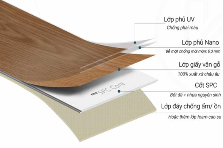 cấu tạo của sàn nhựa vân gỗ